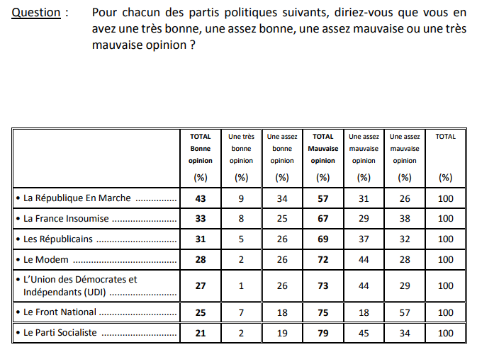 question 1 sondage 26 octobre.png