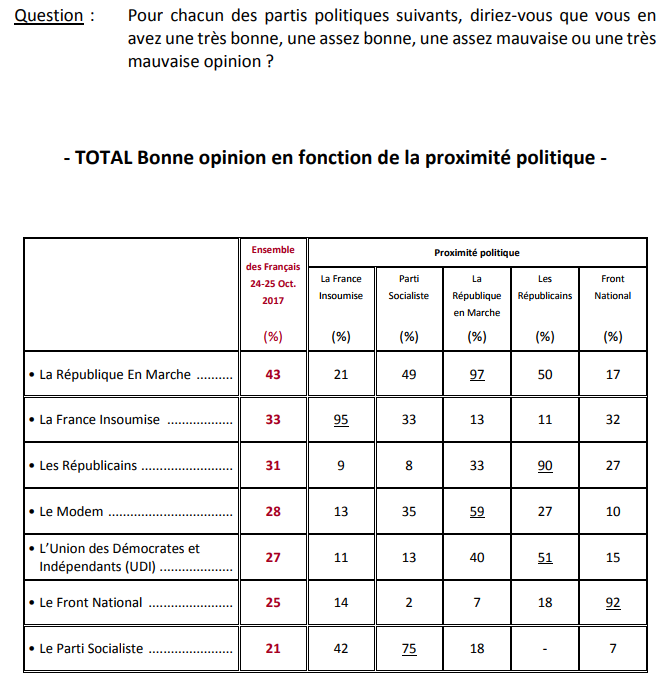 question 2 sondage 26 octobre.png